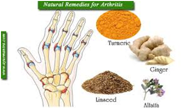 easing the pain of arthritis (1)